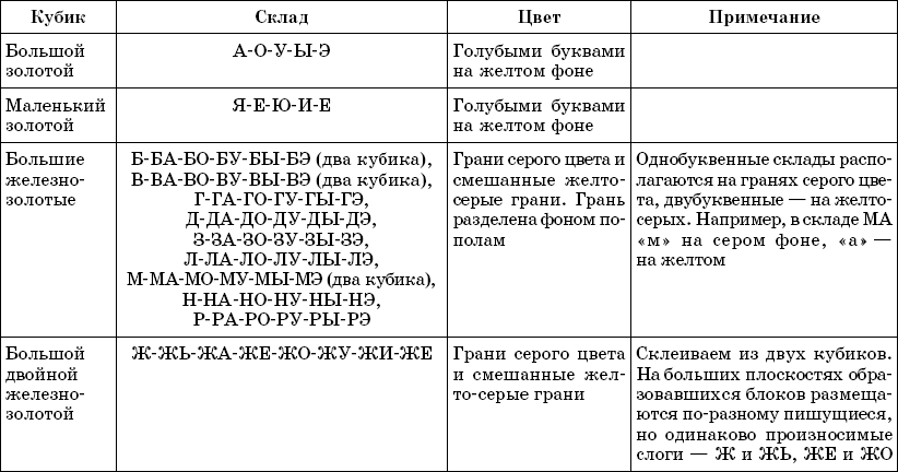 Кубики Зайцева своими руками. Мастер-класс изготовления ...