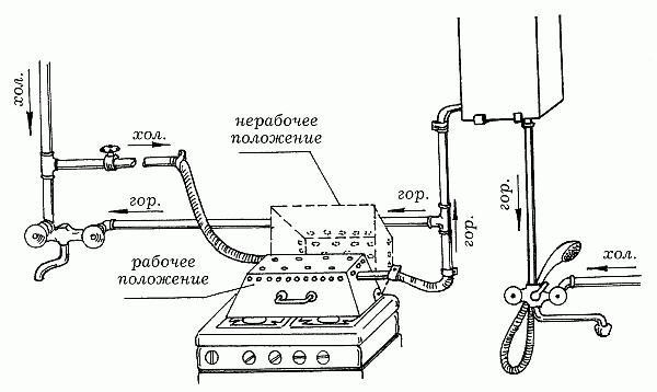 Проточный водонагреватель устройство