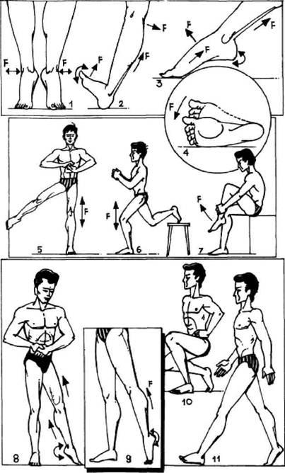 Чтобы нагрузка на мышцы ног