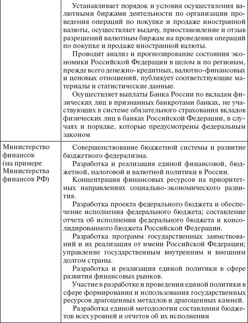 ebook Tyranny: