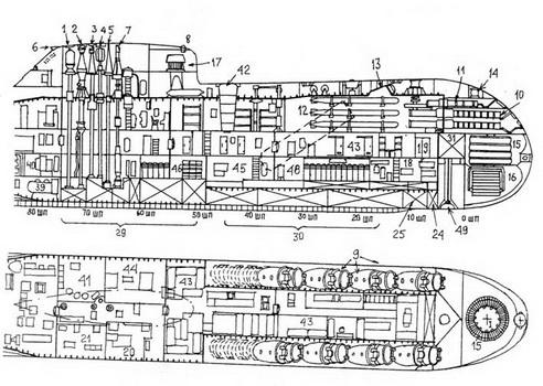 атомных подводных лодок