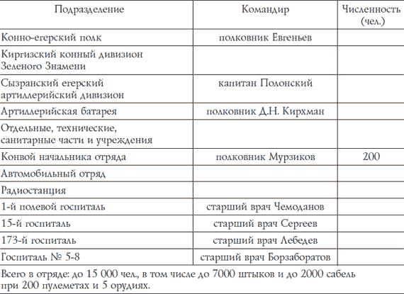 Атаман А. И. Дутов (fb2) |