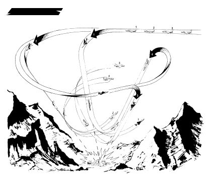 Схема бомбометания группы с