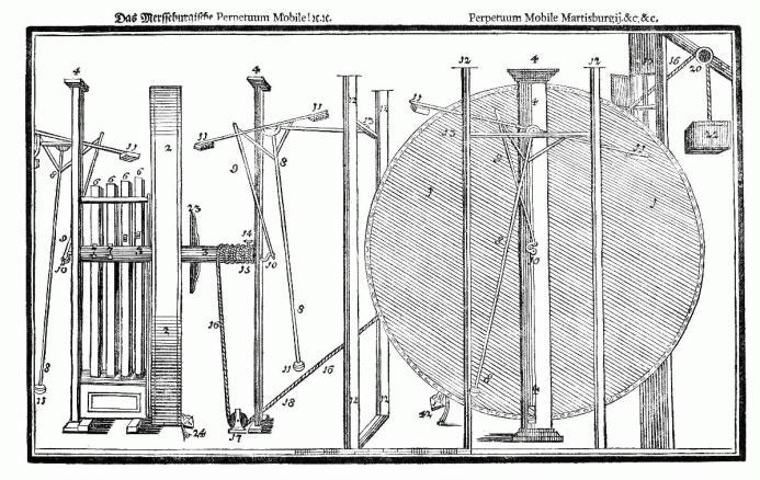 Схема «колеса Орфериуса»