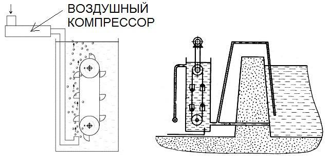 Схема устройств Маркелова В.Ф.