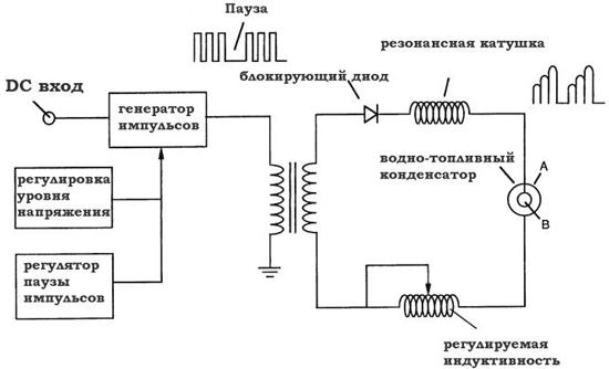 Низкоамперный электролизер воды своими руками