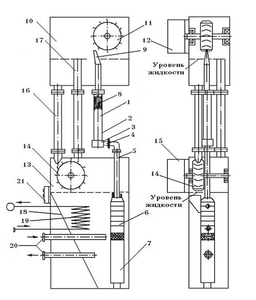 Схема двухступенчатой электростанции КТЭС Потапова В них происходит не только нагрев жидкости, но и вырабатывается...