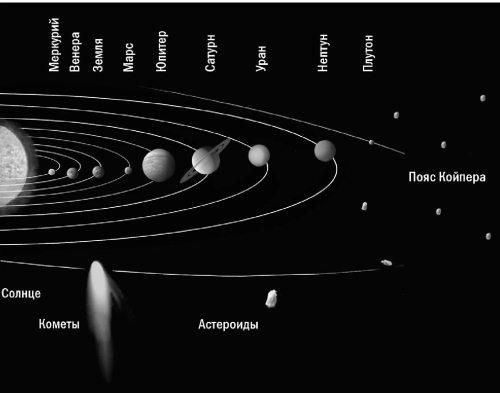 Разведка далеких планет (fb2)