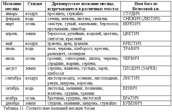 греческие боги картинки с именами