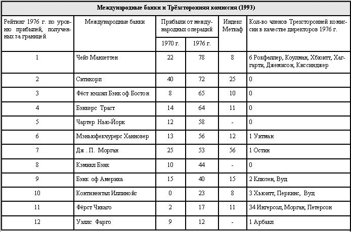 Таблица 4–1.
