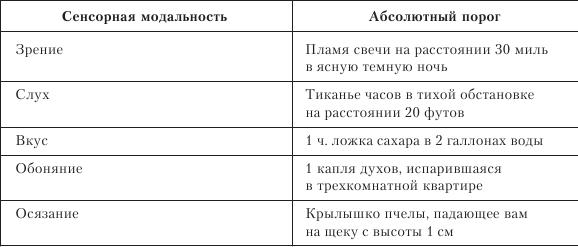 Договор Купли Продажи Векселей