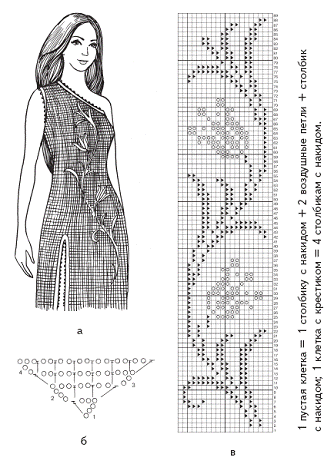 Жакет вязанная асимметрия - еще одна трендовая вещица.