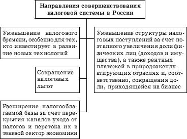 book путеводитель по