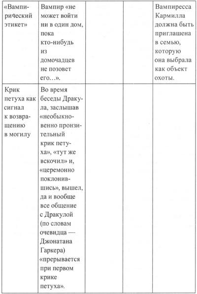 анонимный роман-фельетон «