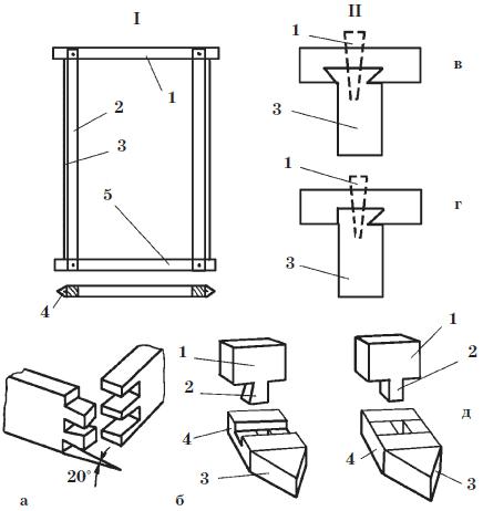 Конструкция дверной коробки: I