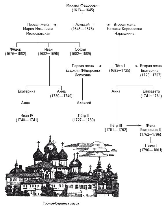 Картинки из династии 6 лука на зиму