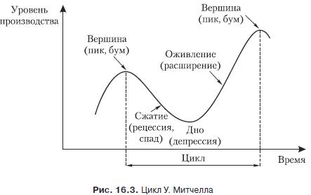 Экономическая теория (fb2) |