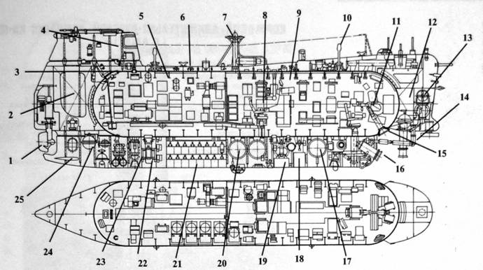 Глубоководные аппараты (вехи