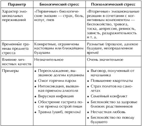 Механизм развития