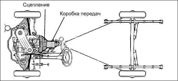 Советы автомеханика: