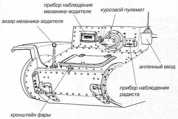 Для посадки механика-водителя
