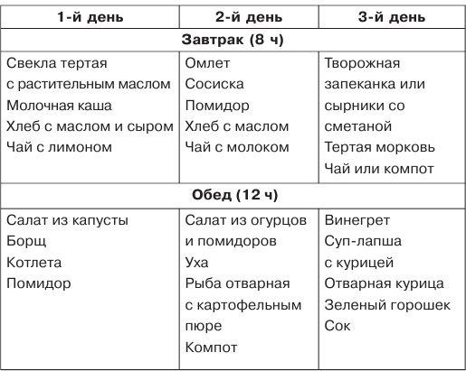 Примерная схема (меню)