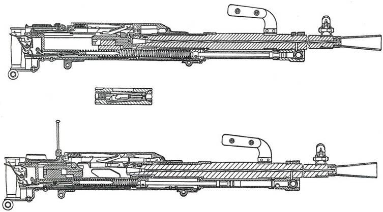 Схема устройства пулемета СГ-43: вверху - подвижная система в переднем положении; внизу - подвижная система в заднем...