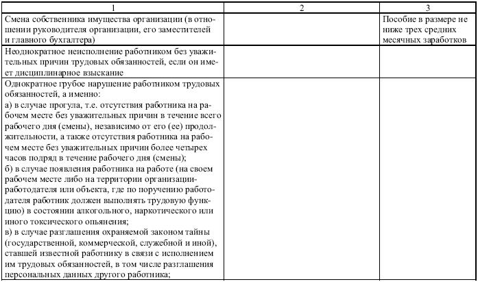 договор транзитной торговли образец - фото 6