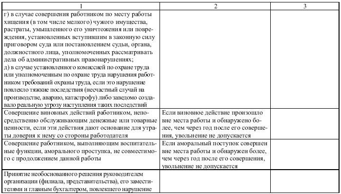 договор транзитной торговли образец - фото 10