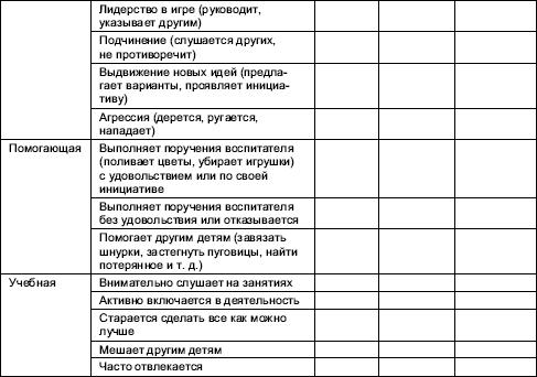 Гендерная психология (fb2)  