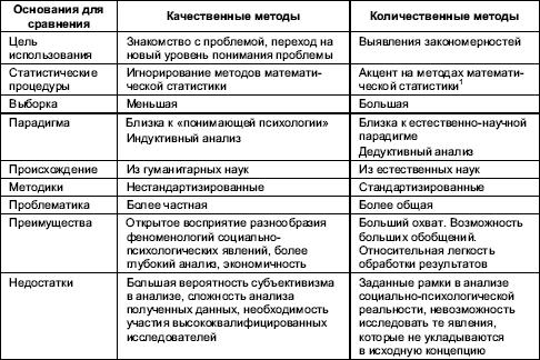 Гендерная психология (fb2) |