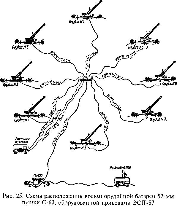 Гений советской артиллерии.