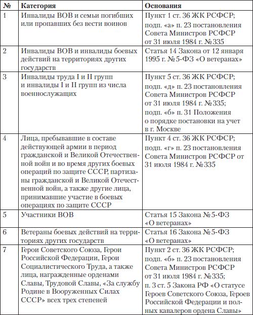 Полный юридический справочник