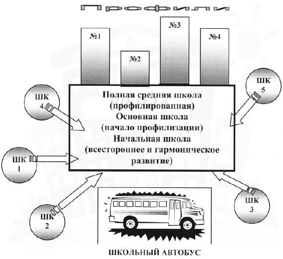 технологии обучения (fb2)