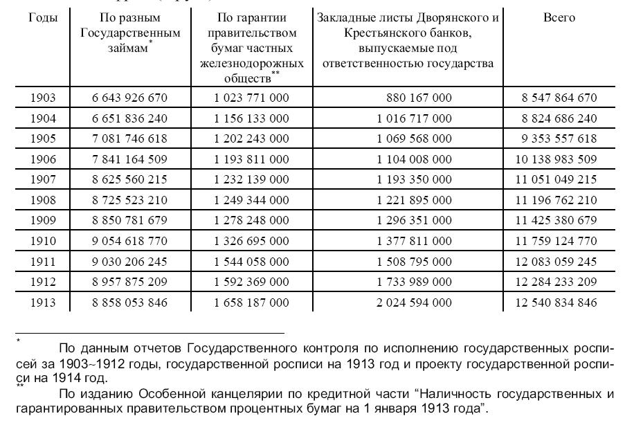 Кросс курс доллар российский рубль