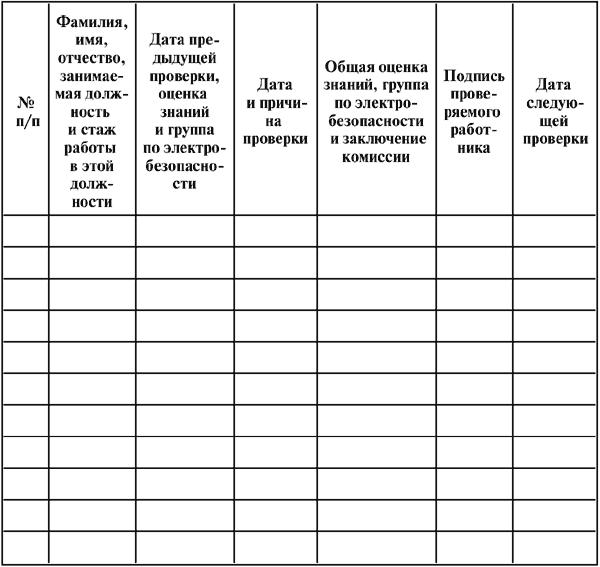 Форма журнала учета проверки