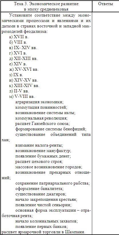 Хозяйственный строй русских