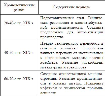 История экономики: учебное