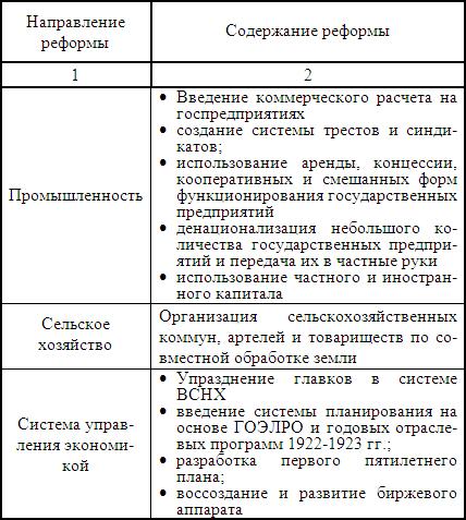Учебник По Экономической Истории