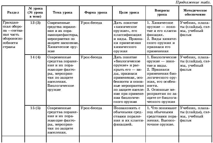 актах Российской Федерации