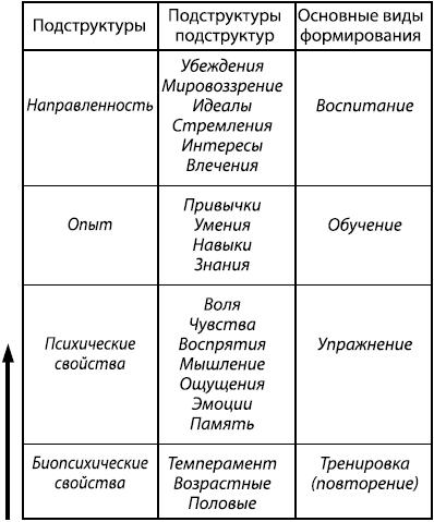 Занимательная психология (fb2)