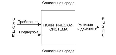 FM 2006: Formal Methods: