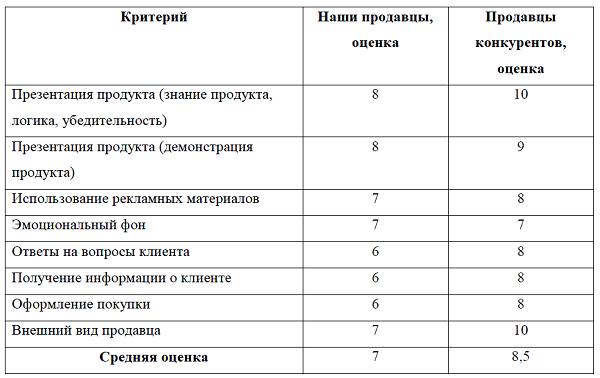 Розыскная Таблица Почерка Образец Заполнения - фото 7