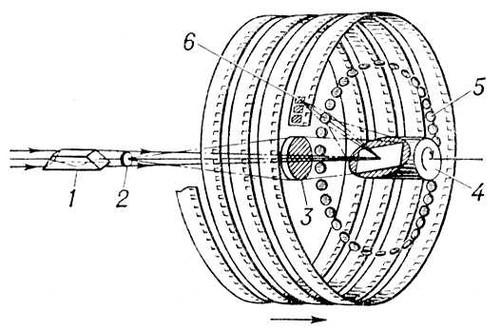Схема оптической коммутации в