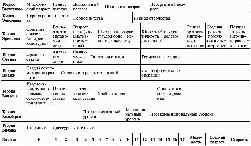 Общая психология (fb2) |