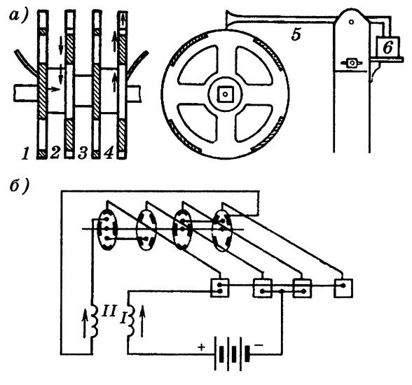 Коммутатор (а) и схема