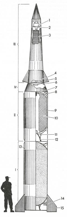 Аэродинамический руль первой ступени.  Пусковое устройство РДТТ.  Датчик спецавтоматики ядерного заряда.