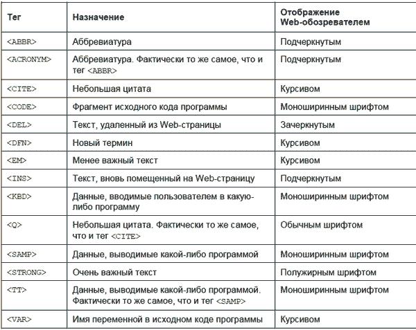 Генераторы таблиц