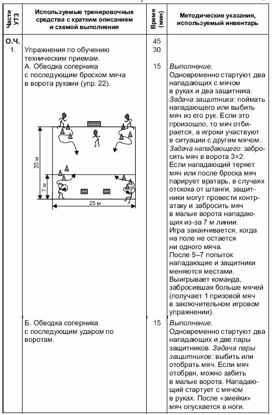 Продолжение план-конспекта № 3