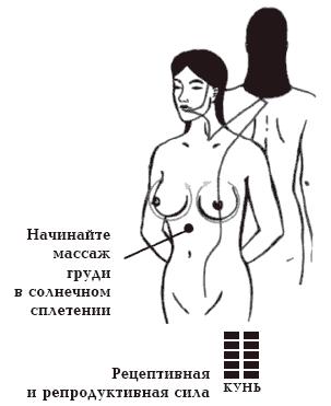 фото вставляем палец в девичий анус